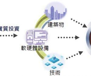 【轉載】產創條例翻修 力助產業安心布局、投資台灣