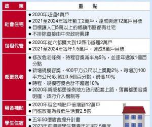 【轉載】危老容積獎勵 修法延長五年